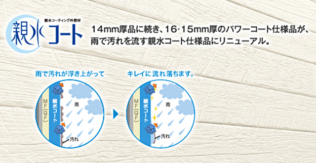 KMEW 親水コーティング外壁材